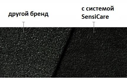 SensiCare Technology