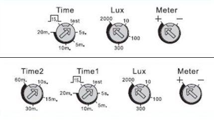 Options avec potentiomètres de réglage