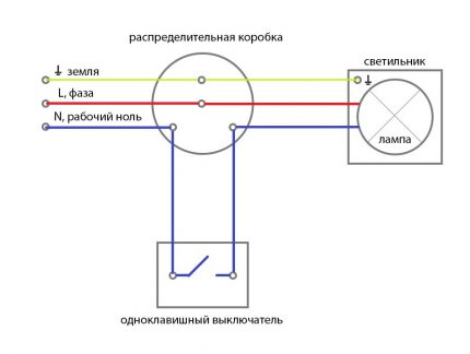 Connection diagram of the lamp to the switch