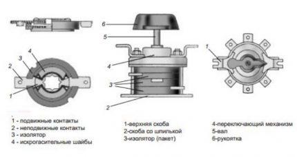 Batch Switch Design