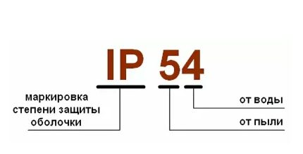 Type of marking IP