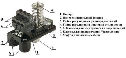 Mechaninės relės įtaisas
