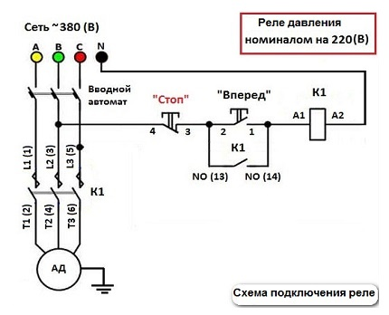 Option 2 pressure switch connection