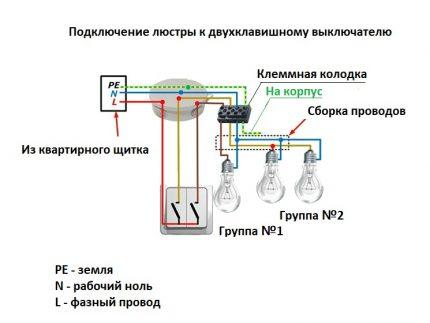Schéma de connexion du lustre