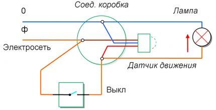 Schéma de raccordement avec interrupteur