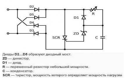 Thyristor dimmer circuit