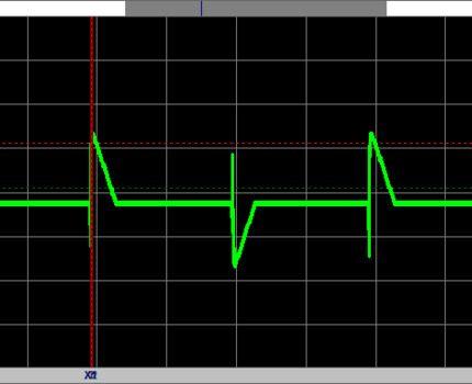 Sinusoid when using a dimmer