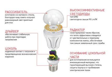 LED lamp device