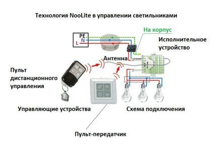 Connexion de lustre halogène