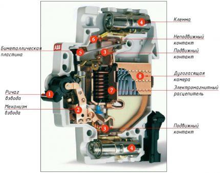 Circuit breaker device