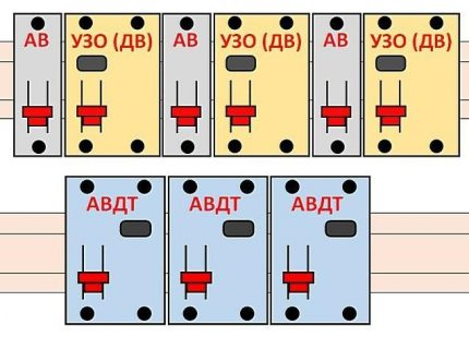Mounting Devices on a Din Rail