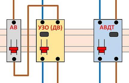 Instrument Switching Scheme