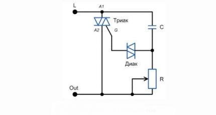 Simplified circuit of a triac dimmer