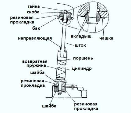 Piston type shock absorber circuit