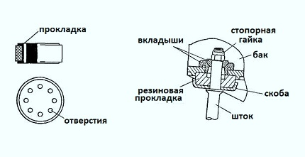 Features of the shock absorber piston