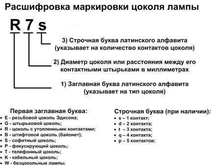 Base designation scheme