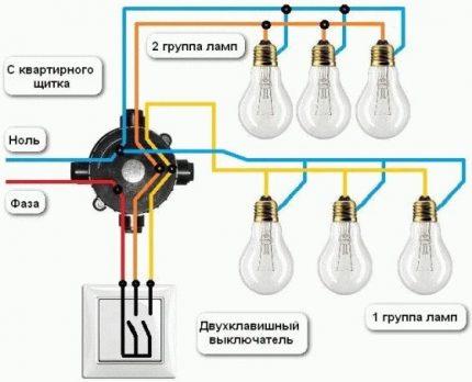 Connexion des groupes de lampes