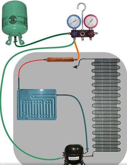 Freon fueling scheme