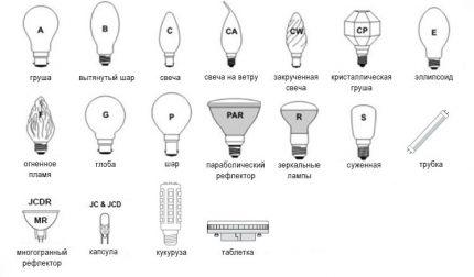 Marking of various types of halogen