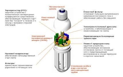 Compact lamp