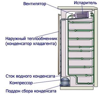 Drip cooling circuit