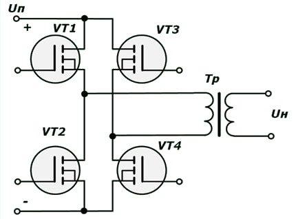 Inverter bridge circuit