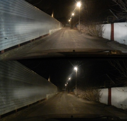LED lamp test for car headlights