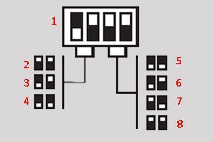 Mikroslēdža releja iestatīšana