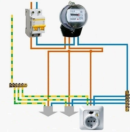 The simplest circuit for connecting an outlet with an RCD