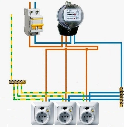 Multiple Outlet Circuit