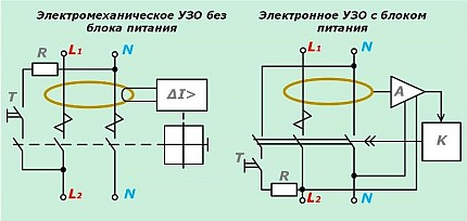The electrical circuit of the RCD