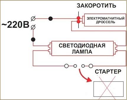 Le schéma de remplacement des lampes fluorescentes par des diodes