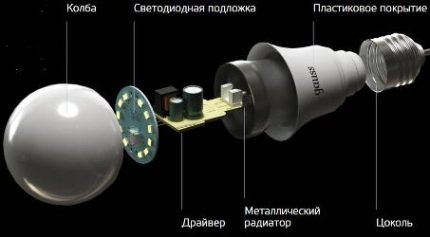 Gauss lamp design