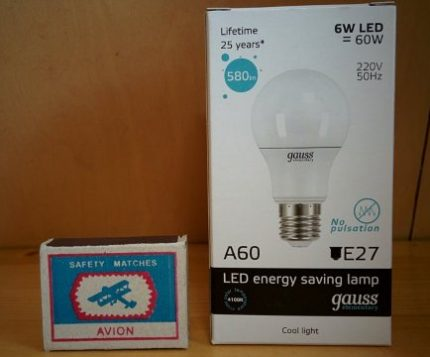 The cost of Gauss lamps