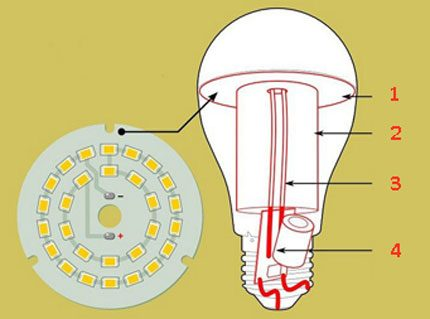 LED lamp structure