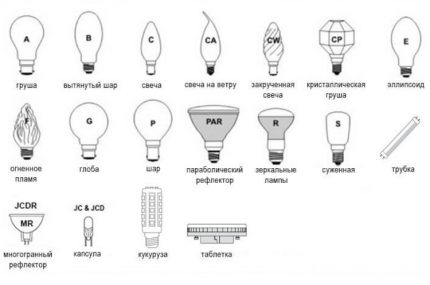 Marking LED lights
