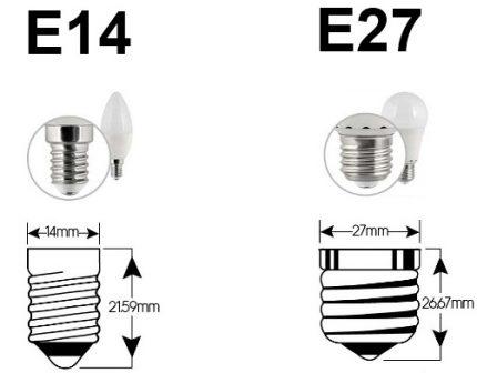 Base E14 et E27