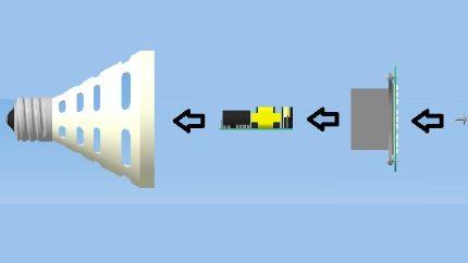 LED assembly diagram