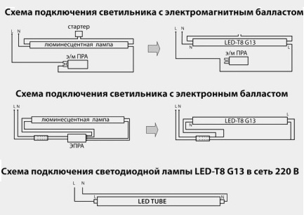 Schemes of connection of LED tubes T8