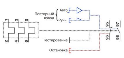 Designation of relay elements in the diagram