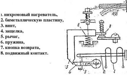Thermal Relay Design