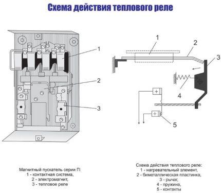 Thermal relay circuit