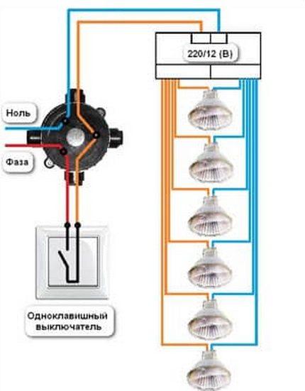 Single Transformer Circuit