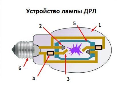 DRL lamp design