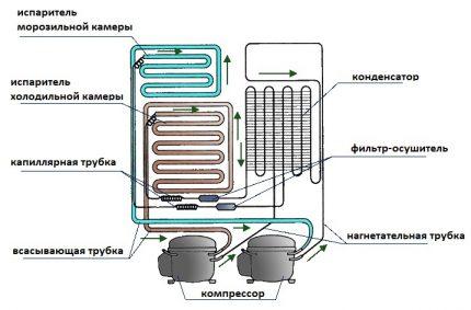 Divu kompresoru ledusskapja ierīces shēma