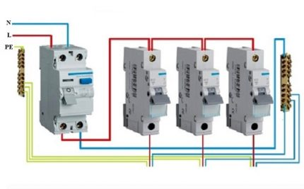 RCD together with grounding