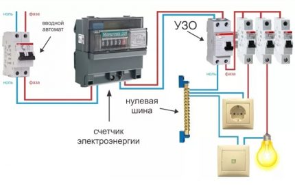 RCD connection without grounding