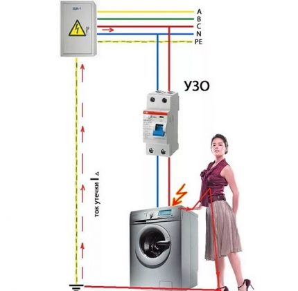 Leakage current without grounding