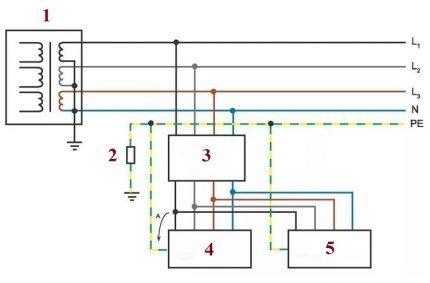 TT connection diagram