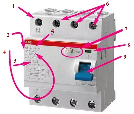 RCD for three-phase connection